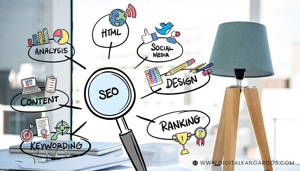 Is relying alone on SEO dangerous?